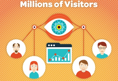Point2 Homes Website Continues to Receive Millions of Visitors