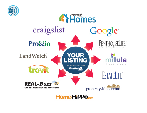 Your CREA Listings. Powered By Point2.