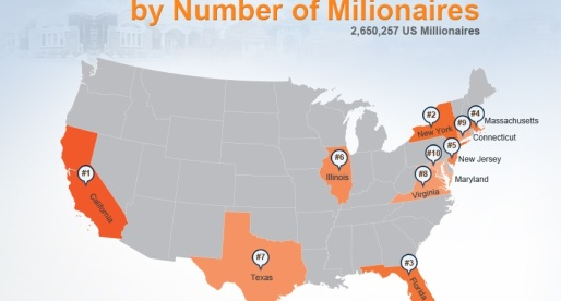 Top 10 States Where US Property Millionaires Live