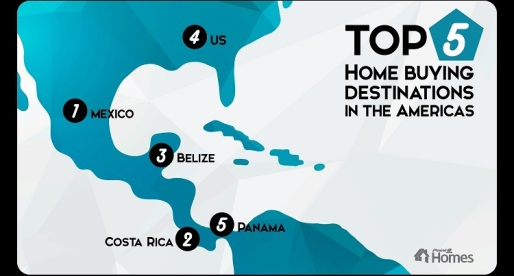 5 of the Most Popular Destinations for Buying a Second Home