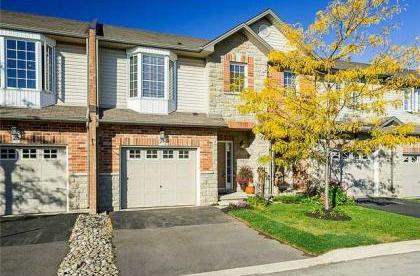 Family Living in The Hammer: Top Rentals in Hamilton