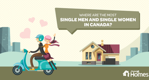 Best Cities in Canada to Find Single People