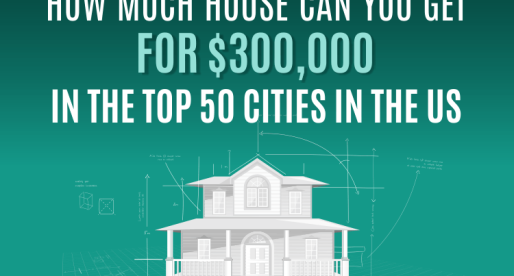 How Much House Can You Get for $300,000 in the Top 50 Cities in the US?