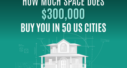 How Much Space Does $300,000 Buy You In 50 US Cities?