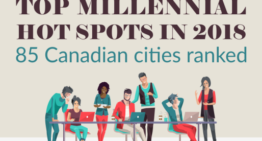 Top Millennial Hot Spots in 2018 – 85 Canadian Cities Ranked