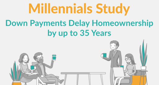 Millennials Study: Down Payments Delay Homeownership by up to 35 Years