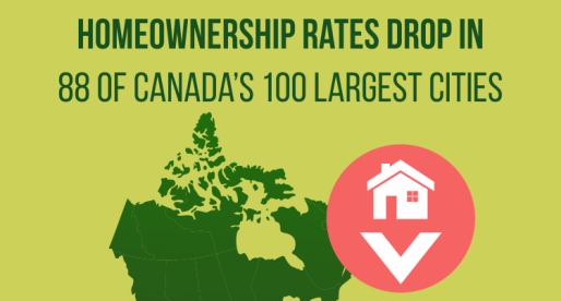 Homeownership Rates Drop in 88 of Canada's 100 Largest Cities