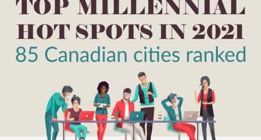 Top Millennial Hot Spots in 2021 – 85 Canadian Cities Ranked
