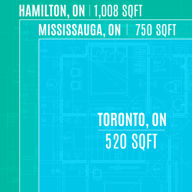 hamilton-vs-mississauga-vs-toronto