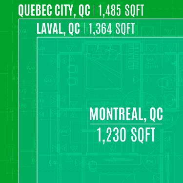 quebec-city-vs-laval-vs-montreal